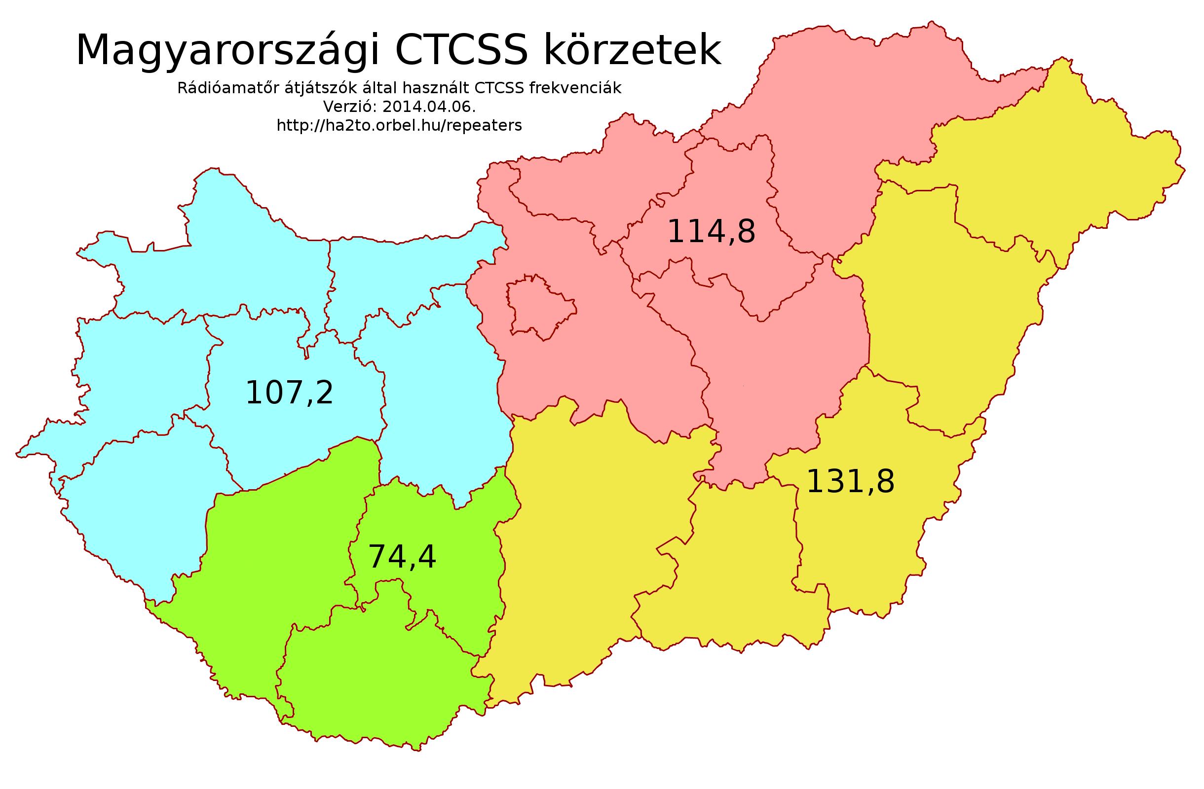 Hungarian CTCSS Plan
